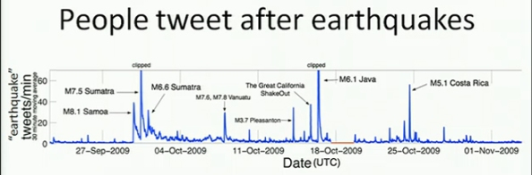 Freaked-out Twitter messages afer earthquakes